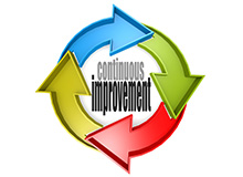 Continuous Curriculum improvement